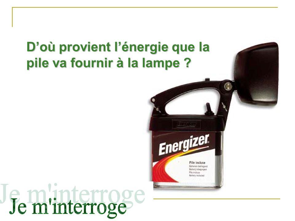 Doù provient lénergie que la pile va fournir à la lampe ?