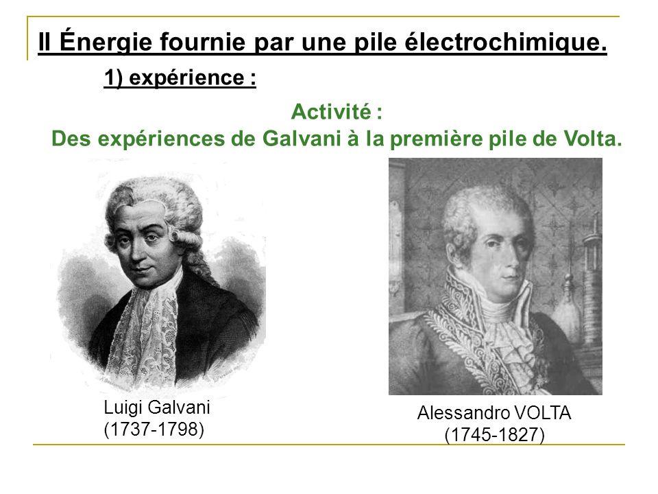 II Énergie fournie par une pile électrochimique. 1) expérience : Activité : Des expériences de Galvani à la première pile de Volta. Luigi Galvani (173