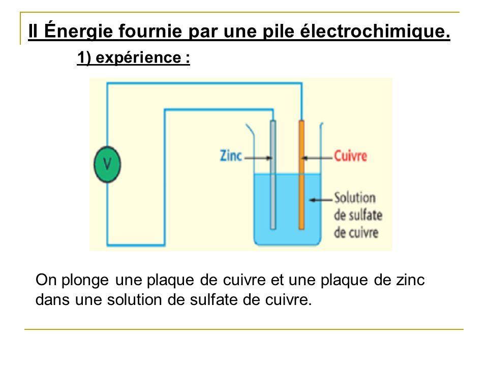 II Énergie fournie par une pile électrochimique. 1) expérience : On plonge une plaque de cuivre et une plaque de zinc dans une solution de sulfate de