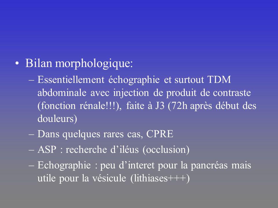 Bilan morphologique: –Essentiellement échographie et surtout TDM abdominale avec injection de produit de contraste (fonction rénale!!!), faite à J3 (7