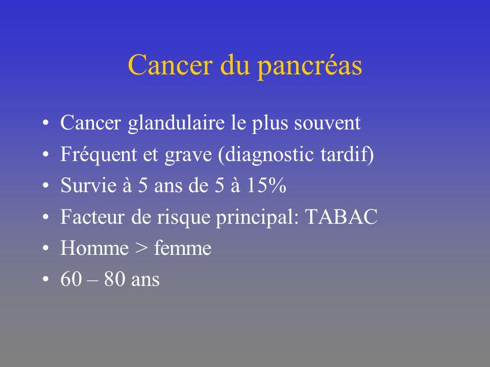 Cancer du pancréas Cancer glandulaire le plus souvent Fréquent et grave (diagnostic tardif) Survie à 5 ans de 5 à 15% Facteur de risque principal: TAB