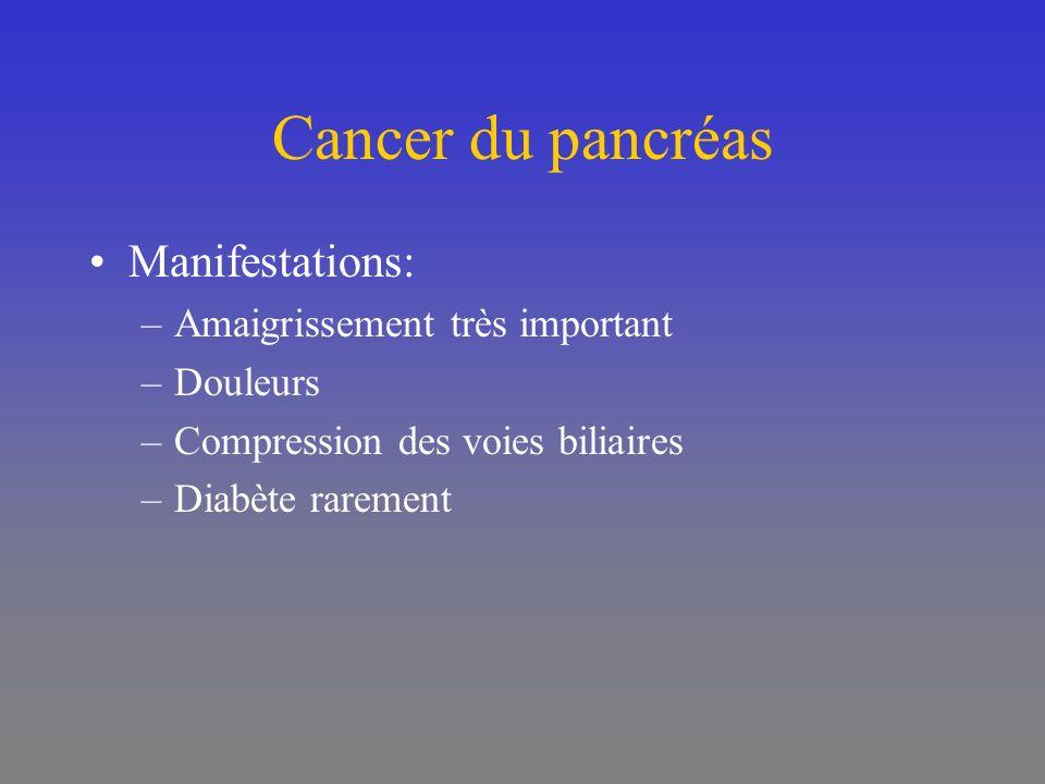 Cancer du pancréas Manifestations: –Amaigrissement très important –Douleurs –Compression des voies biliaires –Diabète rarement