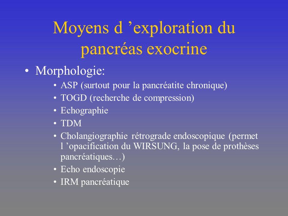 Moyens d exploration du pancréas exocrine Morphologie: ASP (surtout pour la pancréatite chronique) TOGD (recherche de compression) Echographie TDM Cho