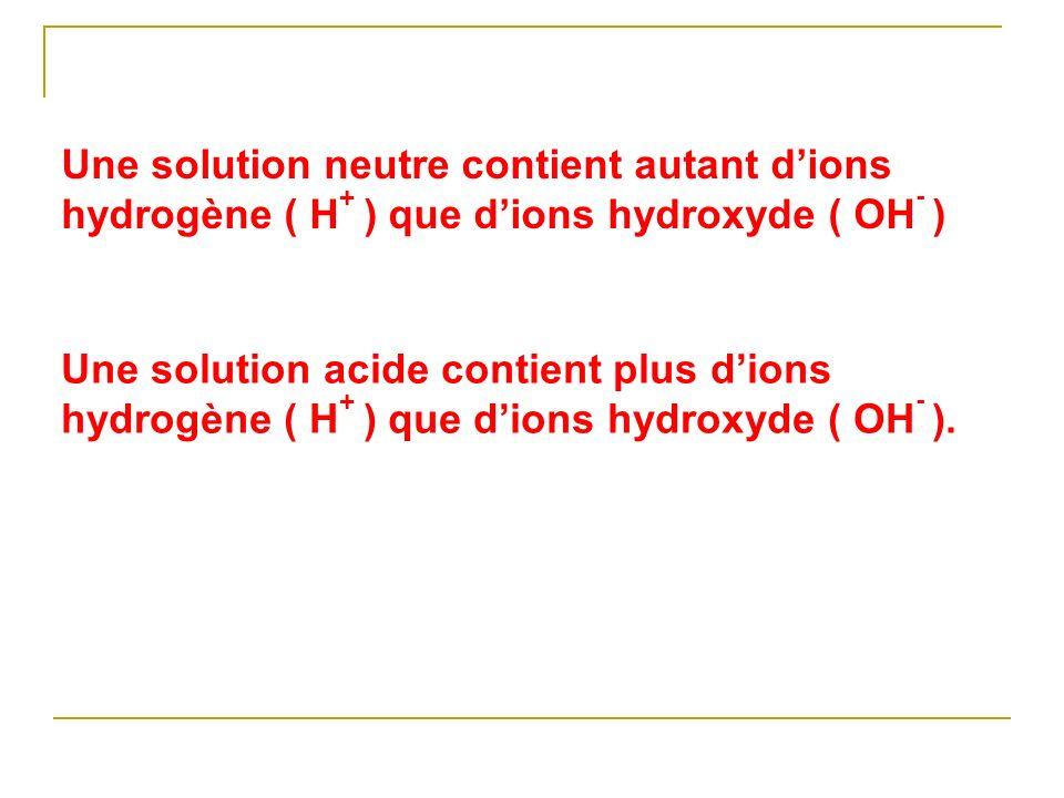 Une solution neutre contient autant dions hydrogène ( H + ) que dions hydroxyde ( OH - ) Une solution acide contient plus dions hydrogène ( H + ) que