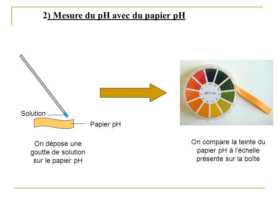 On dépose une goutte de solution sur le papier pH On compare la teinte du papier pH à léchelle présente sur la boîte 2) Mesure du pH avec du papier pH
