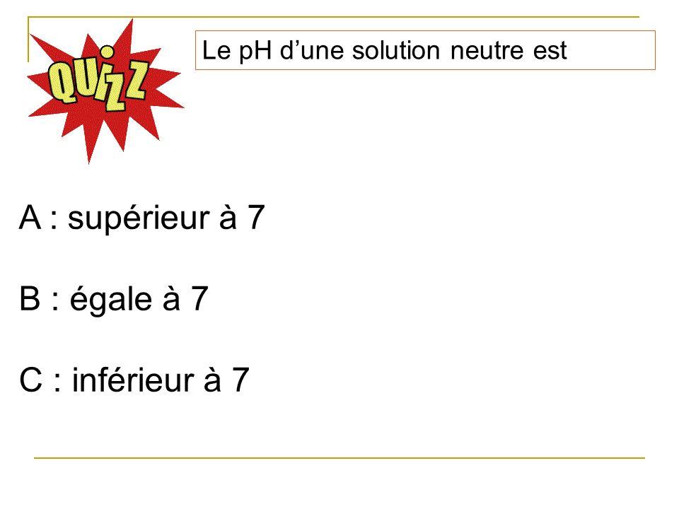 Le pH dune solution neutre possède A : autant dions H + que dion OH - B : plus dions H + que dion OH - C : moins dions H + que dion OH -