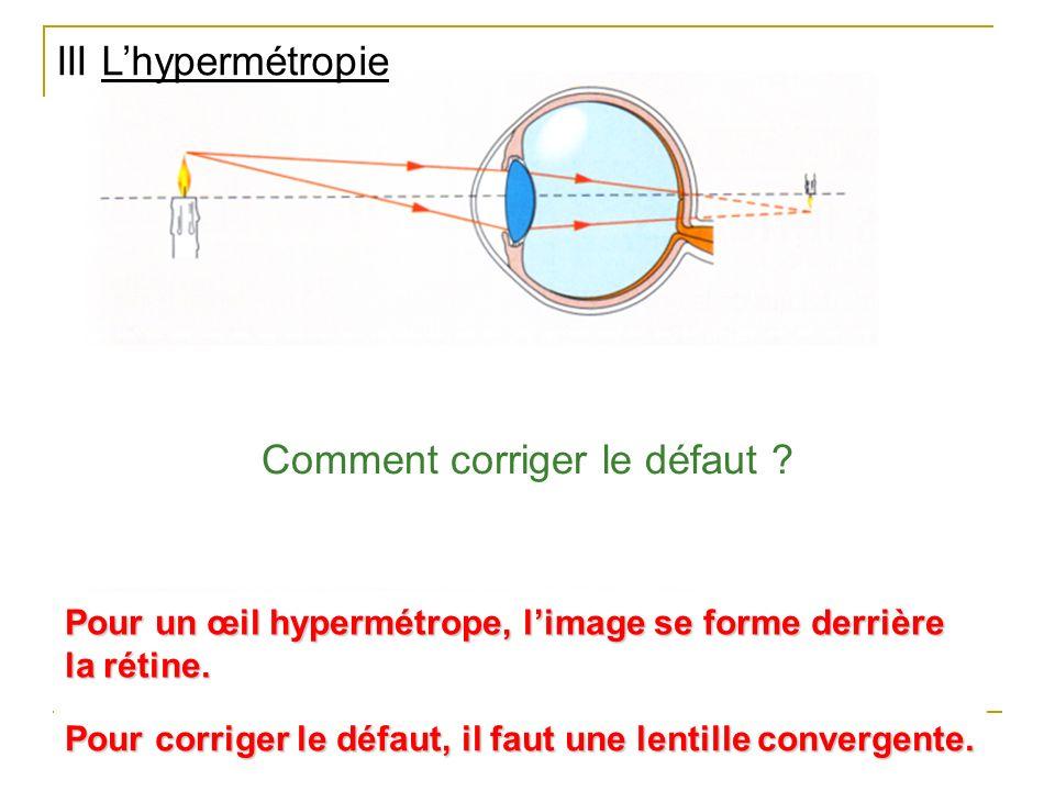 III Lhypermétropie Pour un œil hypermétrope, limage se forme derrière la rétine. Comment corriger le défaut ? Pour corriger le défaut, il faut une len