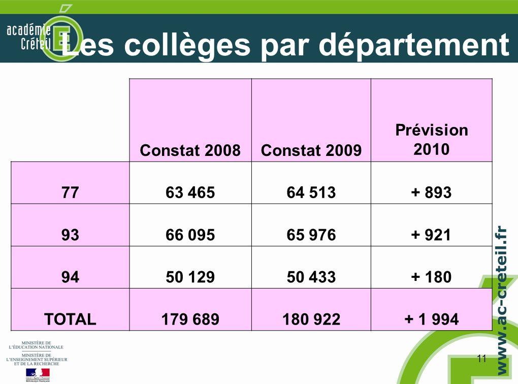 11 Les collèges par département Constat 2008Constat 2009 Prévision 2010 7763 46564 513+ 893 9366 09565 976+ 921 9450 12950 433+ 180 TOTAL179 689180 922+ 1 994