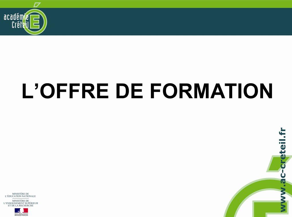 LOFFRE DE FORMATION