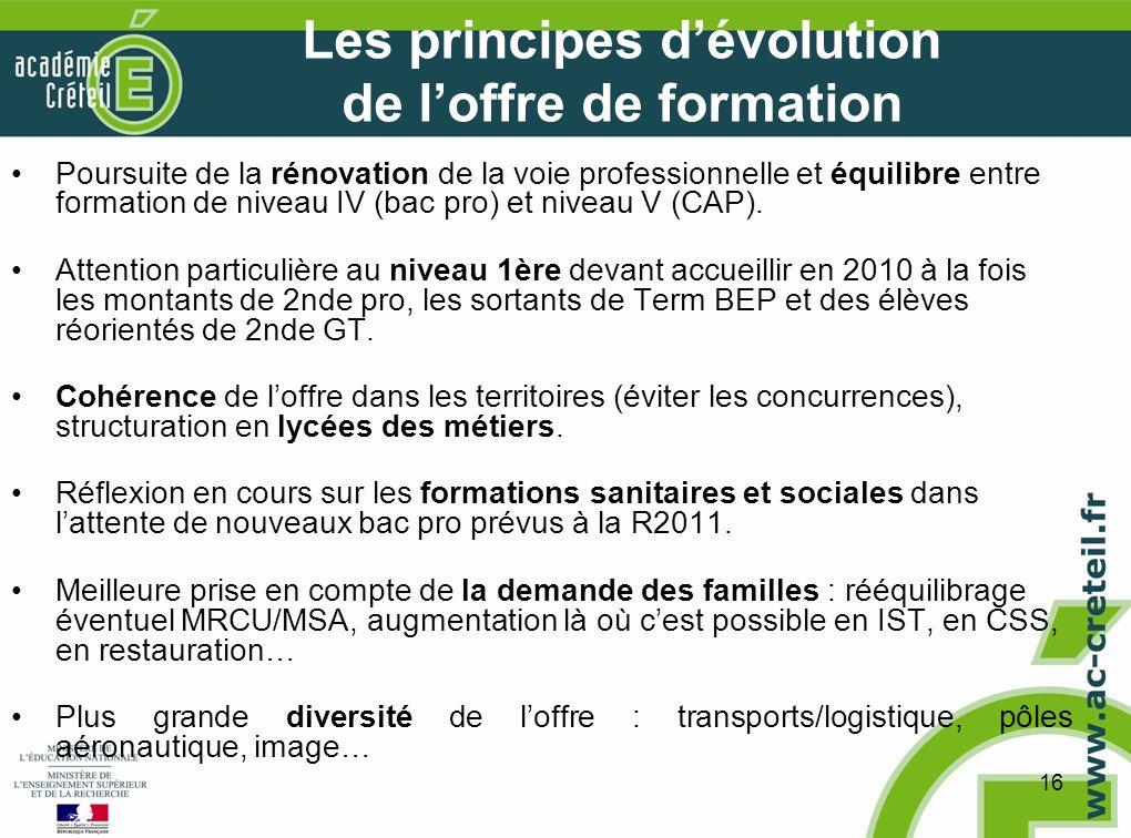 16 Les principes dévolution de loffre de formation Poursuite de la rénovation de la voie professionnelle et équilibre entre formation de niveau IV (bac pro) et niveau V (CAP).