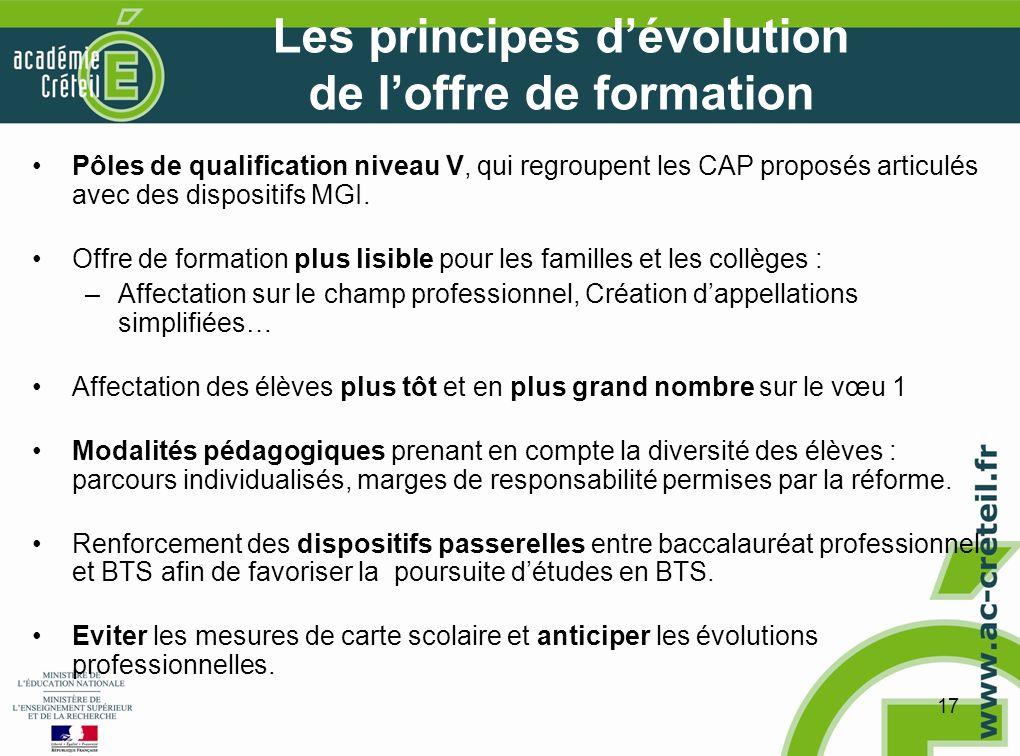 17 Les principes dévolution de loffre de formation Pôles de qualification niveau V, qui regroupent les CAP proposés articulés avec des dispositifs MGI.