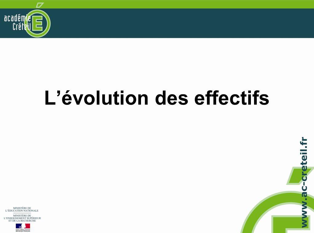 Lévolution des effectifs