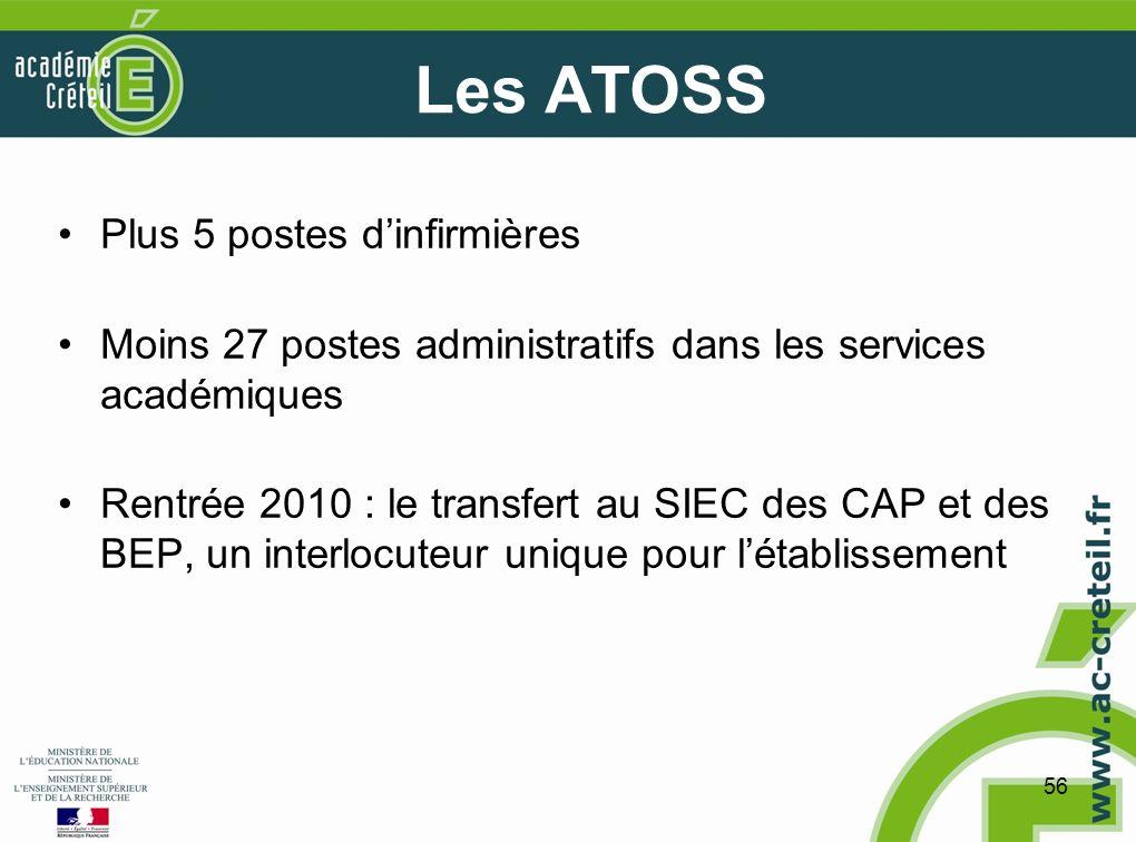 56 Les ATOSS Plus 5 postes dinfirmières Moins 27 postes administratifs dans les services académiques Rentrée 2010 : le transfert au SIEC des CAP et des BEP, un interlocuteur unique pour létablissement