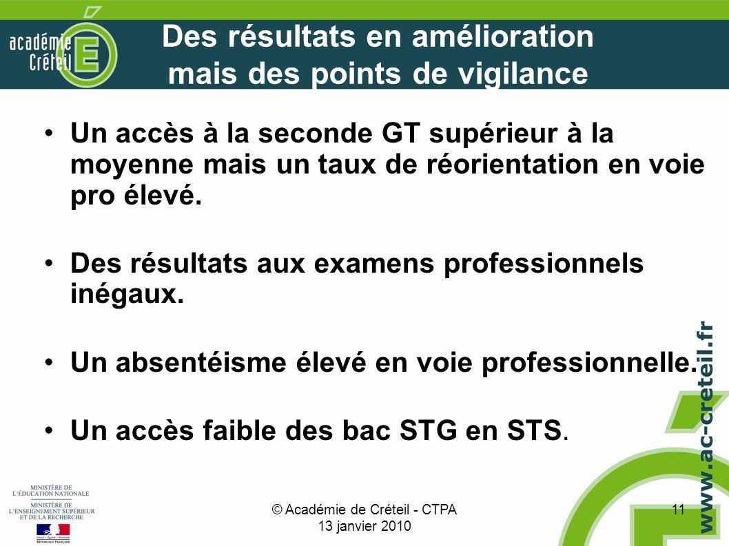 © Académie de Créteil - CTPA 13 janvier 2010 11 Des résultats en amélioration mais des points de vigilance Un accès à la seconde GT supérieur à la moyenne mais un taux de réorientation en voie pro élevé.