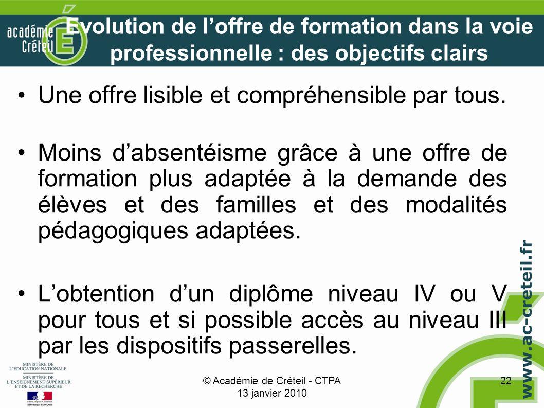 © Académie de Créteil - CTPA 13 janvier 2010 22 Evolution de loffre de formation dans la voie professionnelle : des objectifs clairs Une offre lisible et compréhensible par tous.