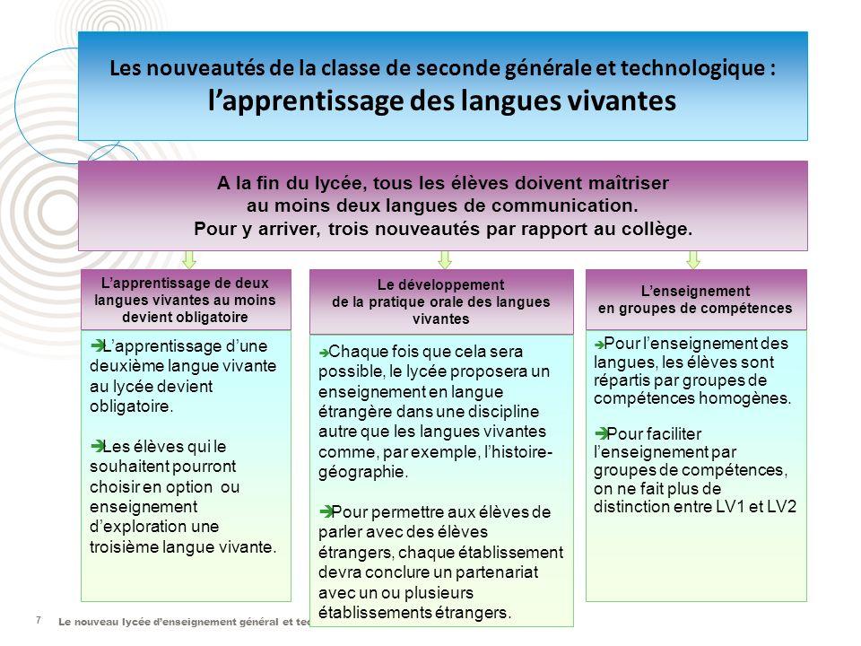 Le nouveau lycée denseignement général et technologique 7 Les nouveautés de la classe de seconde générale et technologique : lapprentissage des langue