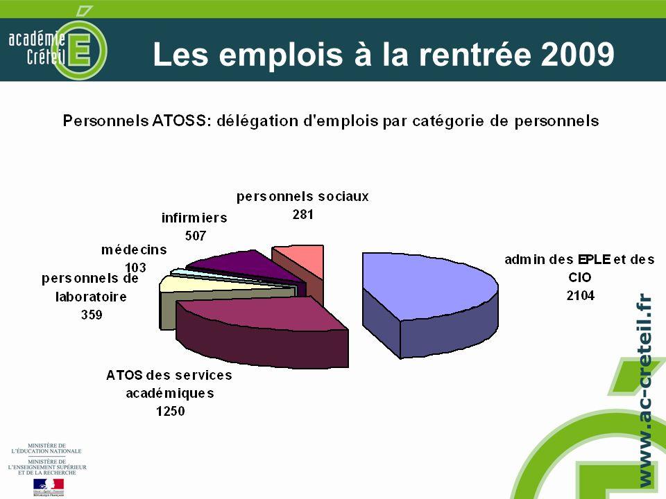 Les emplois à la rentrée 2009