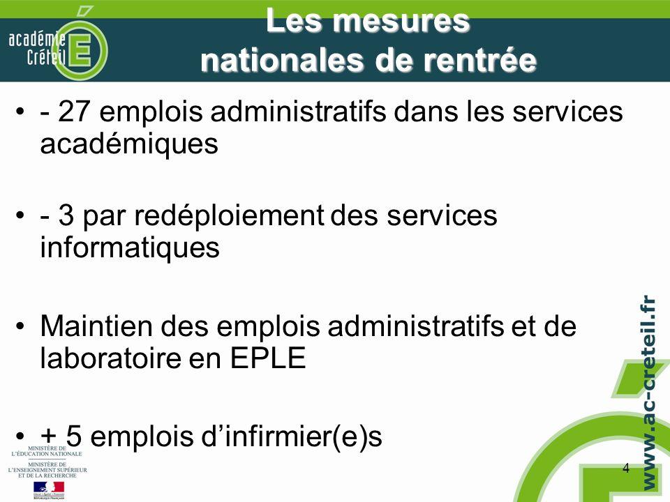 4 Les mesures nationales de rentrée - 27 emplois administratifs dans les services académiques - 3 par redéploiement des services informatiques Maintien des emplois administratifs et de laboratoire en EPLE + 5 emplois dinfirmier(e)s