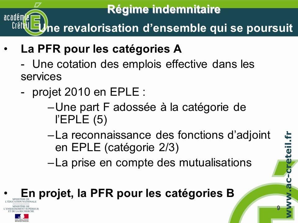 9 Régime indemnitaire Régime indemnitaire Une revalorisation densemble qui se poursuit La PFR pour les catégories A - Une cotation des emplois effective dans les services - projet 2010 en EPLE : –Une part F adossée à la catégorie de lEPLE (5) –La reconnaissance des fonctions dadjoint en EPLE (catégorie 2/3) –La prise en compte des mutualisations En projet, la PFR pour les catégories B