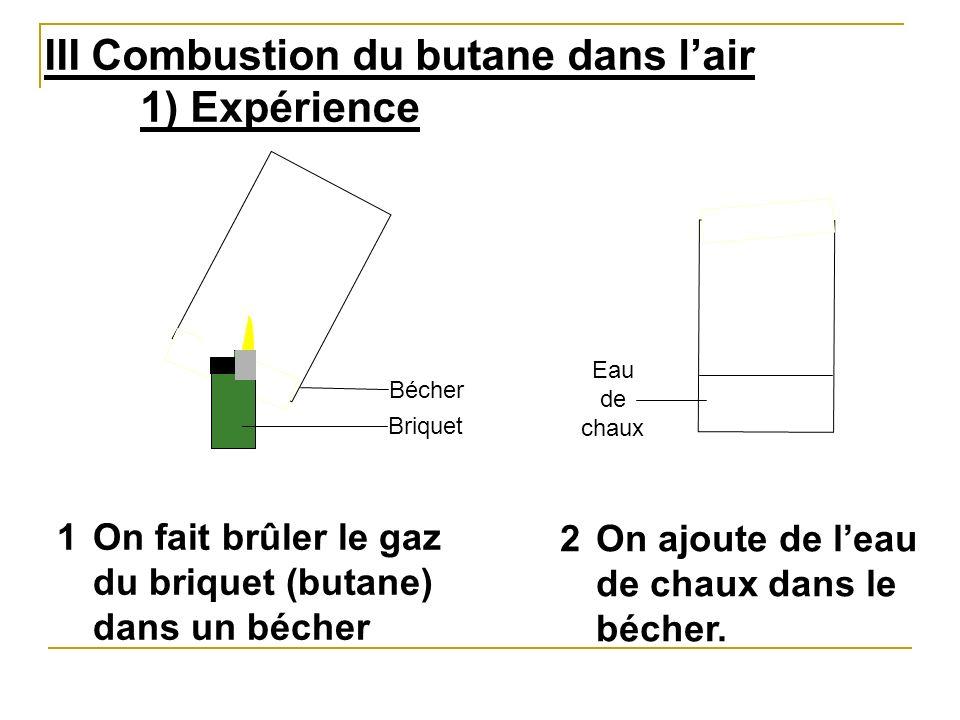 III Combustion du butane dans lair 1) Expérience Briquet Bécher 1On fait brûler le gaz du briquet (butane) dans un bécher 2On ajoute de leau de chaux