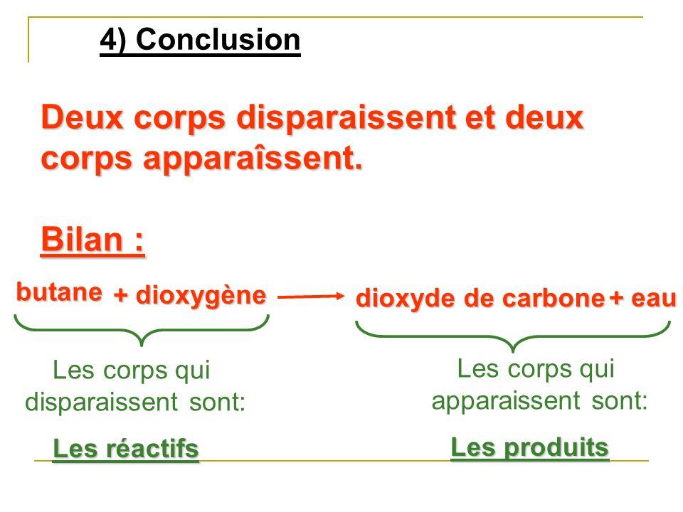 4) Conclusion Deux corps disparaissent et deux corps apparaîssent. Bilan : butane dioxygène + dioxyde de carbone Les corps qui disparaissent sont: Les