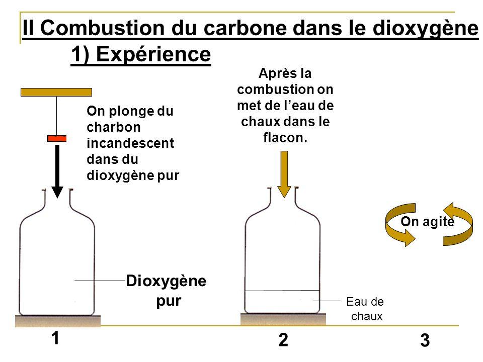 II Combustion du carbone dans le dioxygène 1) Expérience Dioxygène pur On plonge du charbon incandescent dans du dioxygène pur Après la combustion on