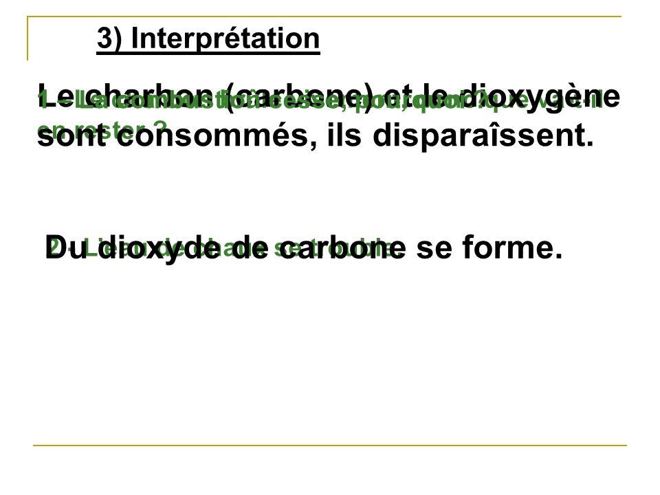 3) Interprétation 1 - Le charbon brûle vivement, donc que va-t-il en rester ? 2 - Leau de chaux se trouble. Le charbon (carbone) et le dioxygène sont