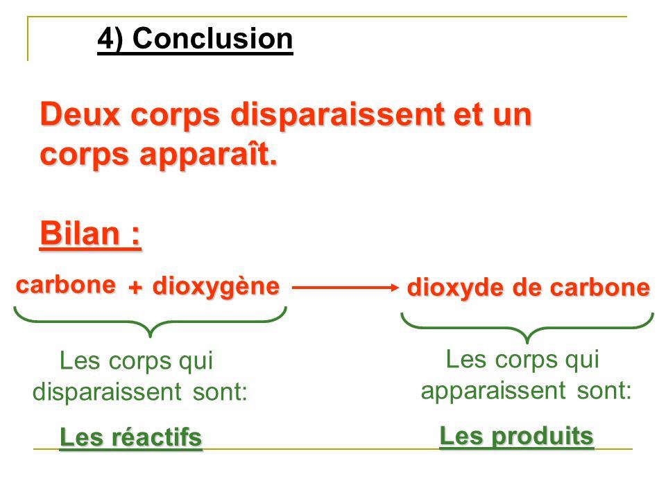 4) Conclusion Deux corps disparaissent et un corps apparaît. Bilan : carbone dioxygène + dioxyde de carbone Les corps qui disparaissent sont: Les réac