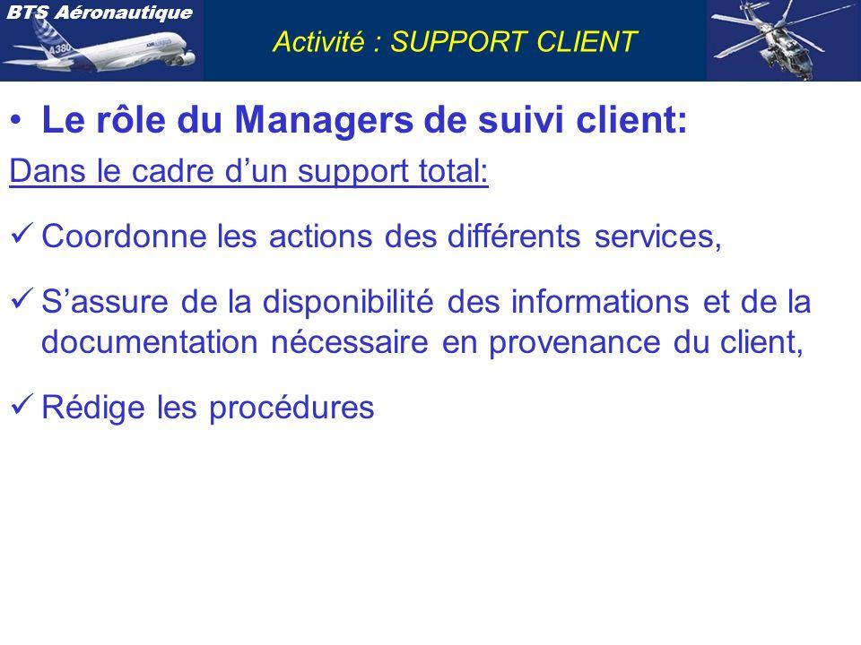 BTS Aéronautique Activité : SUPPORT CLIENT Le rôle du Managers de suivi client: Dans le cadre dun support total: Coordonne les actions des différents