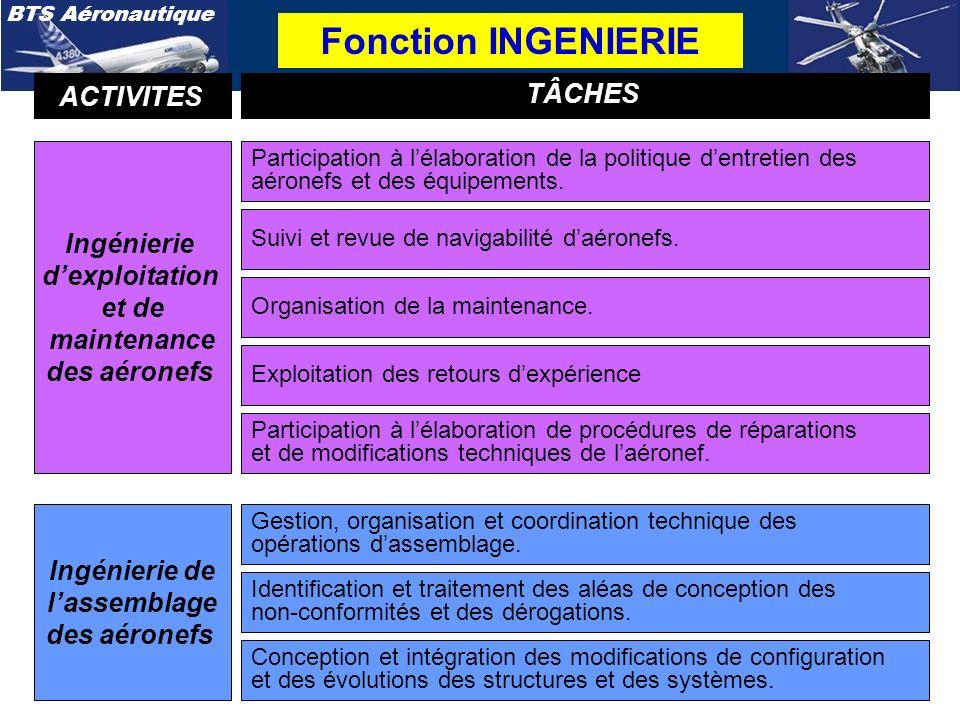 BTS Aéronautique Fonction INGENIERIE Ingénierie de lassemblage des aéronefs Conception et intégration des modifications de configuration et des évolutions des structures et des systèmes.
