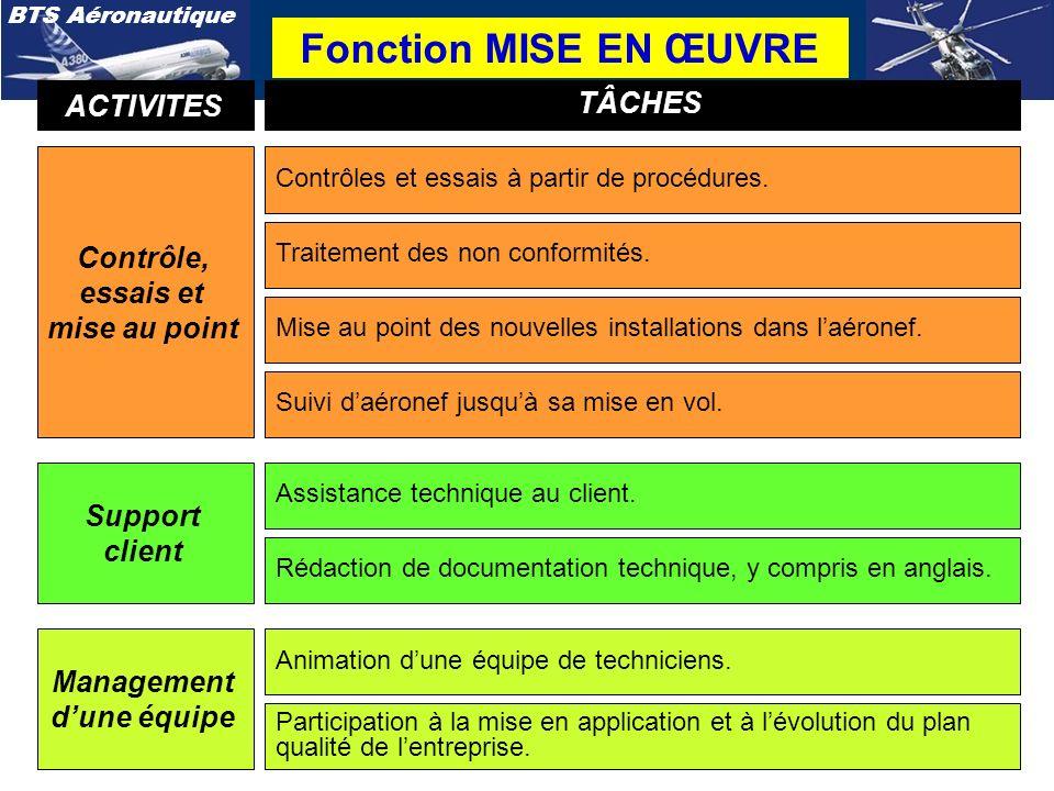 BTS Aéronautique Fonction MISE EN ŒUVRE Contrôle, essais et mise au point Contrôles et essais à partir de procédures.