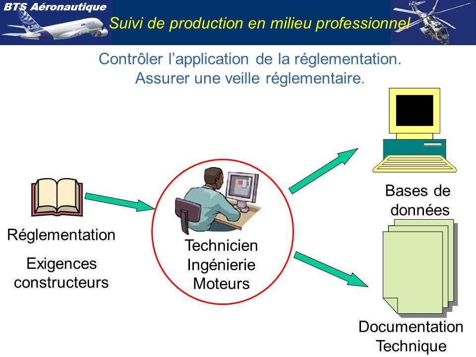 BTS Aéronautique Suivi de production en milieu professionnel Contrôler lapplication de la réglementation.