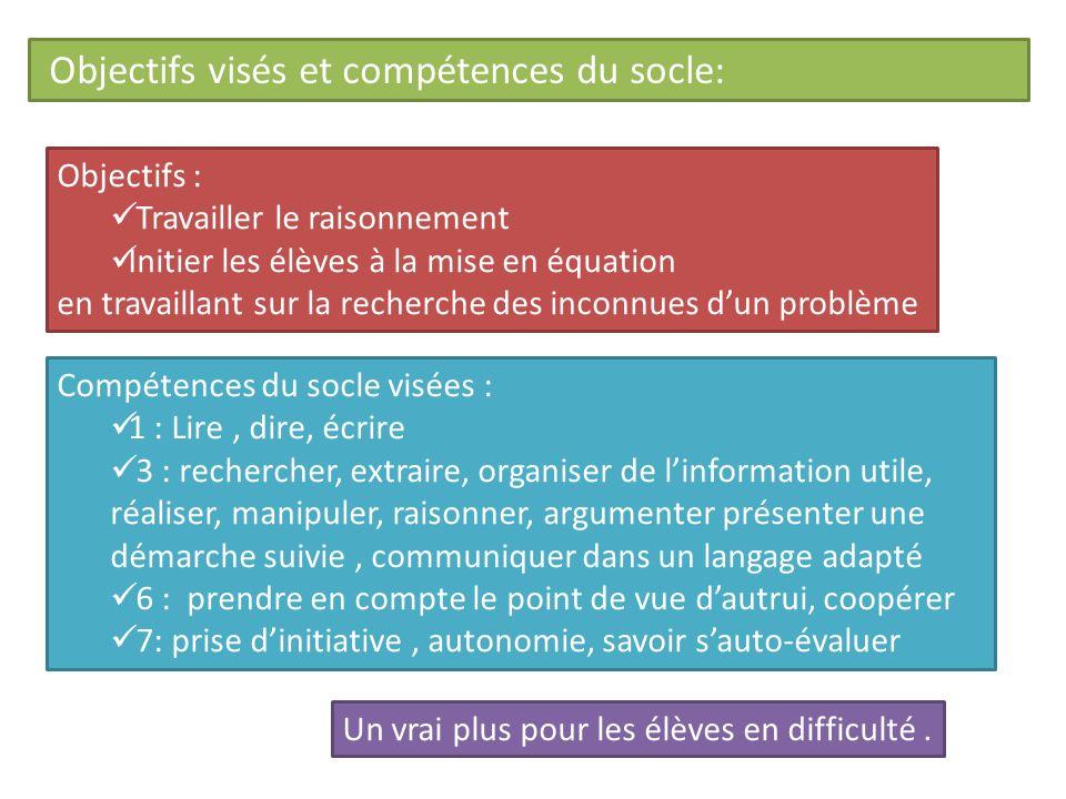 Objectifs visés et compétences du socle: Objectifs : Travailler le raisonnement Initier les élèves à la mise en équation en travaillant sur la recherc