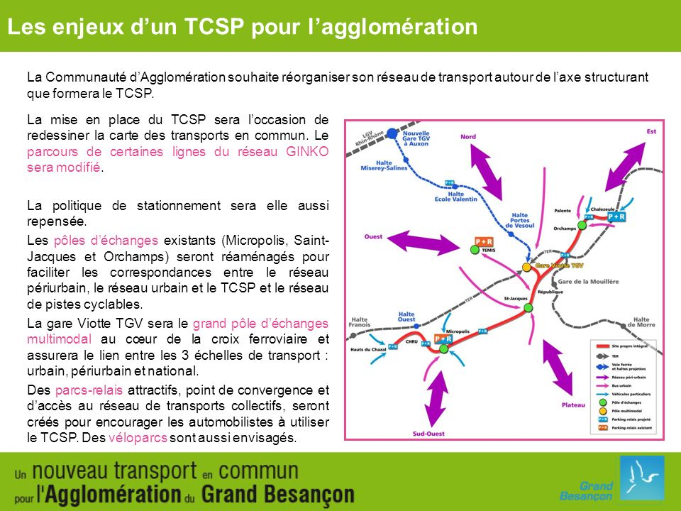 Développer un TCSP performant pour lagglomération du Grand Besançon, cest loccasion de réorganiser loffre en transports en commun à léchelle dune agglomération de près de180 000 habitants, dans un bassin de vie de plus de 200 000 habitants.