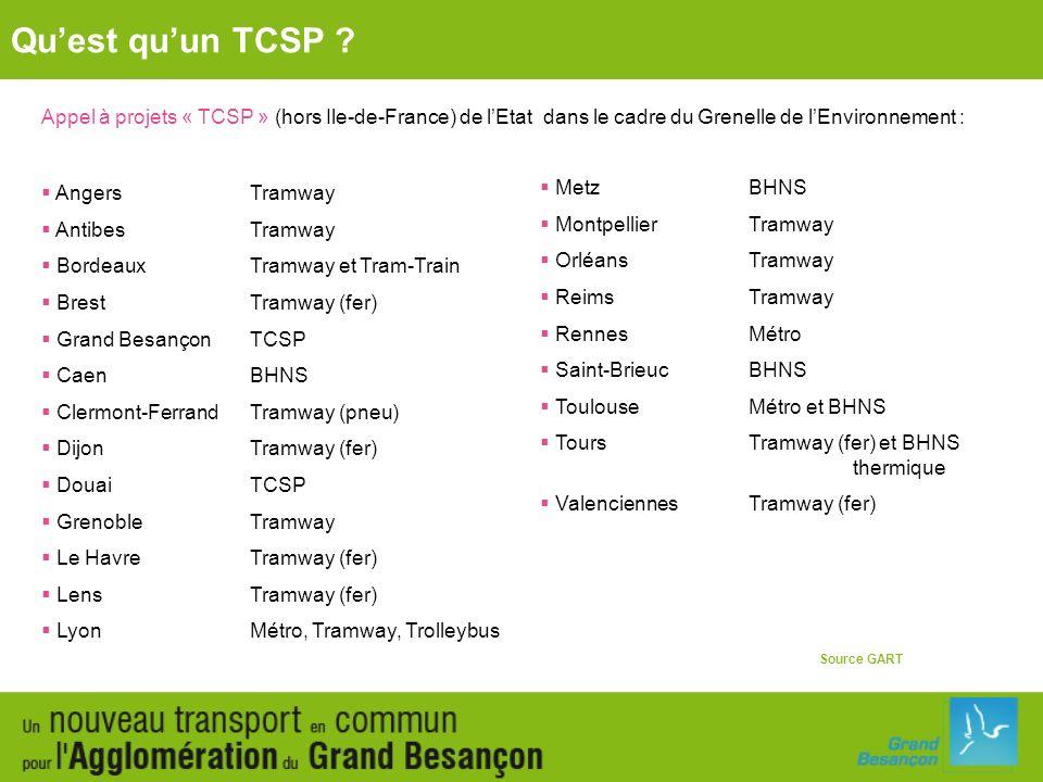 Le projet proposé consiste en une ligne de Transport en Commun en Site Propre de 14 km entre louest de lagglomération (les Hauts du Chazal) et lest de lagglomération (la ZAC des Marnières/Chalezeule) avec une antenne vers la gare Viotte TGV.
