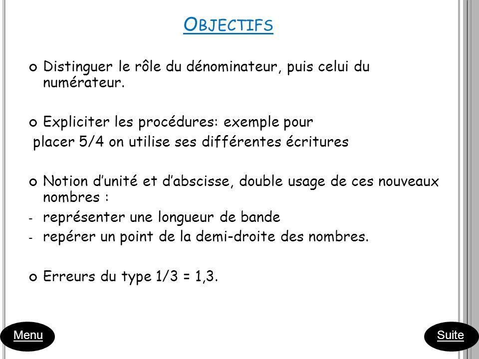 Menu Suite O BJECTIFS Distinguer le rôle du dénominateur, puis celui du numérateur. Expliciter les procédures: exemple pour placer 5/4 on utilise ses