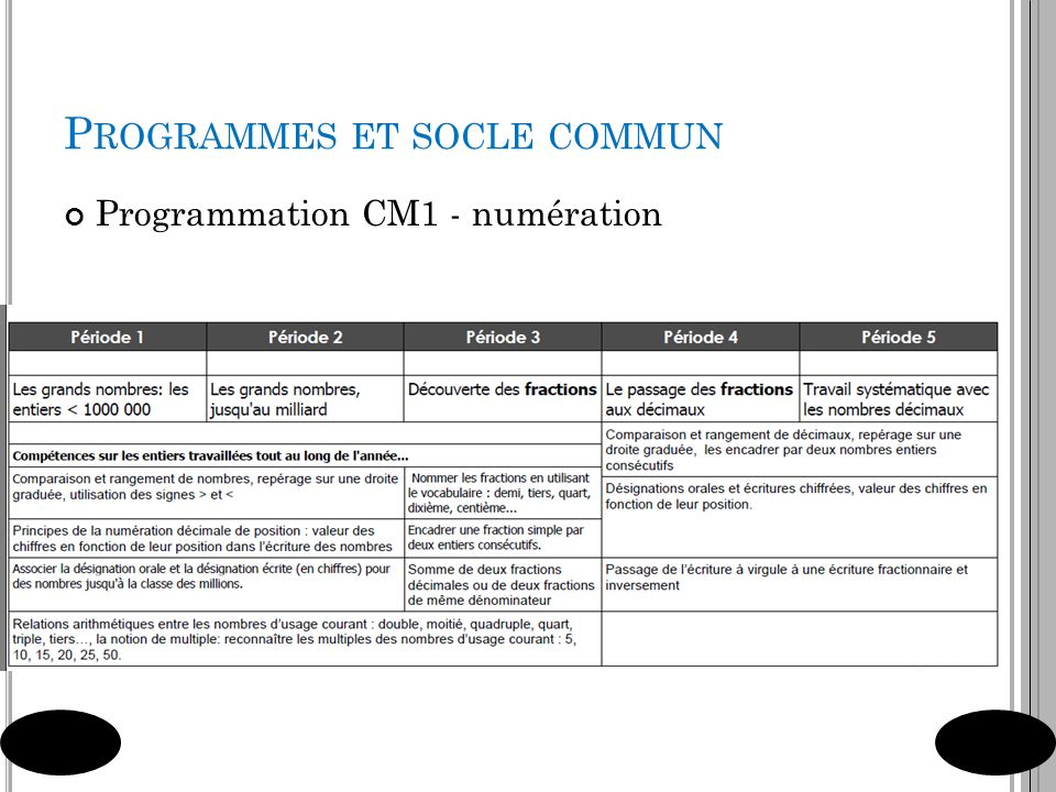 P ROGRAMMES ET SOCLE COMMUN Programmation CM1 - numération