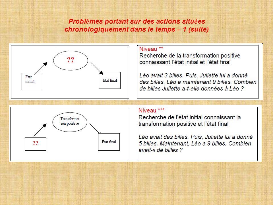 Probl è mes portant sur des actions situ é es chronologiquement dans le temps – 1 (suite)