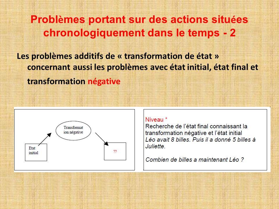 Probl è mes portant sur des actions situ é es chronologiquement dans le temps - 2 Les problèmes additifs de « transformation de état » concernant auss