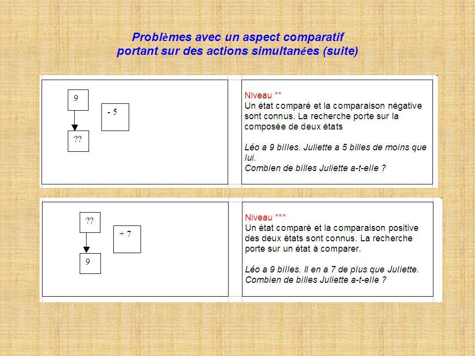 Probl è mes avec un aspect comparatif portant sur des actions simultan é es (suite)