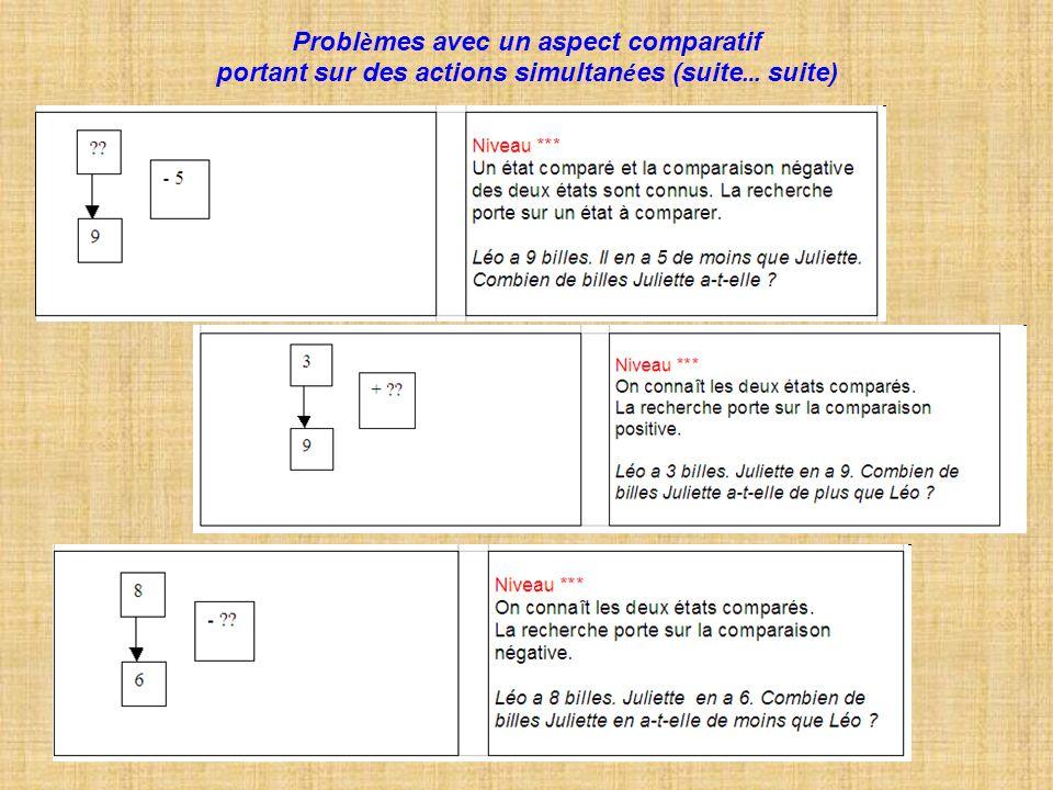 Probl è mes avec un aspect comparatif portant sur des actions simultan é es (suite … suite)