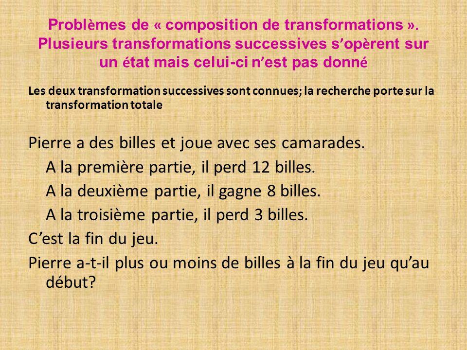 Probl è mes de « composition de transformations ». Plusieurs transformations successives s op è rent sur un é tat mais celui-ci n est pas donn é Les d