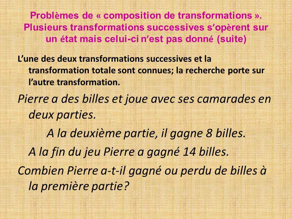 Probl è mes de « composition de transformations ». Plusieurs transformations successives s op è rent sur un é tat mais celui-ci n est pas donn é (suit