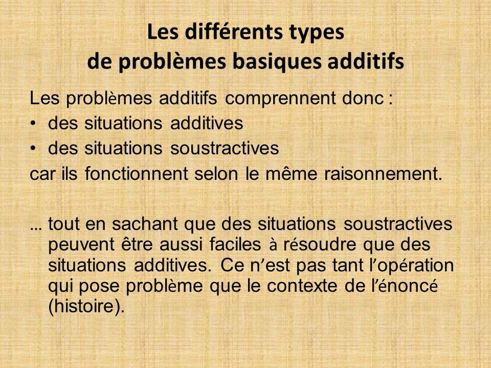 Les différents types de problèmes basiques additifs Les probl è mes additifs comprennent donc : des situations additives des situations soustractives