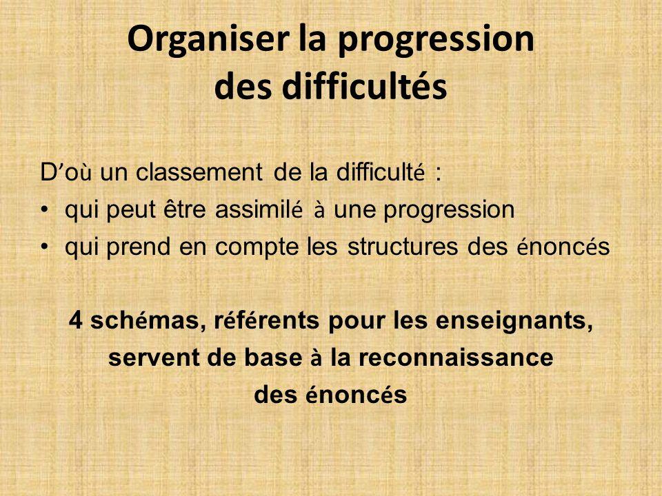 Organiser la progression des difficultés D o ù un classement de la difficult é : qui peut être assimil é à une progression qui prend en compte les str
