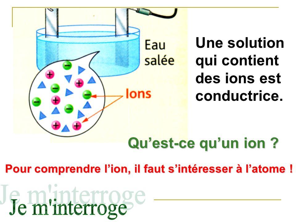 Une solution qui contient des ions est conductrice. Quest-ce quun ion ? Pour comprendre lion, il faut sintéresser à latome !