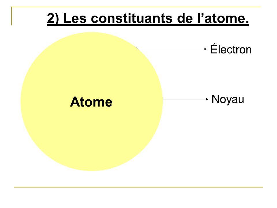 Électron Noyau Atome 2) Les constituants de latome.
