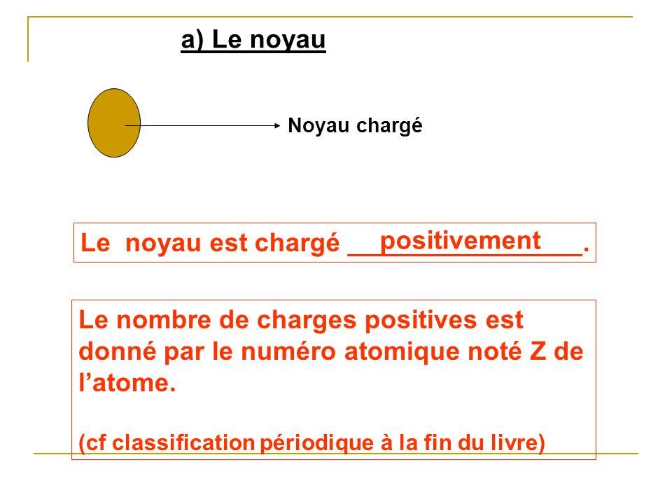 a) Le noyau Noyau chargé Le noyau est chargé ________________. positivement Le nombre de charges positives est donné par le numéro atomique noté Z de