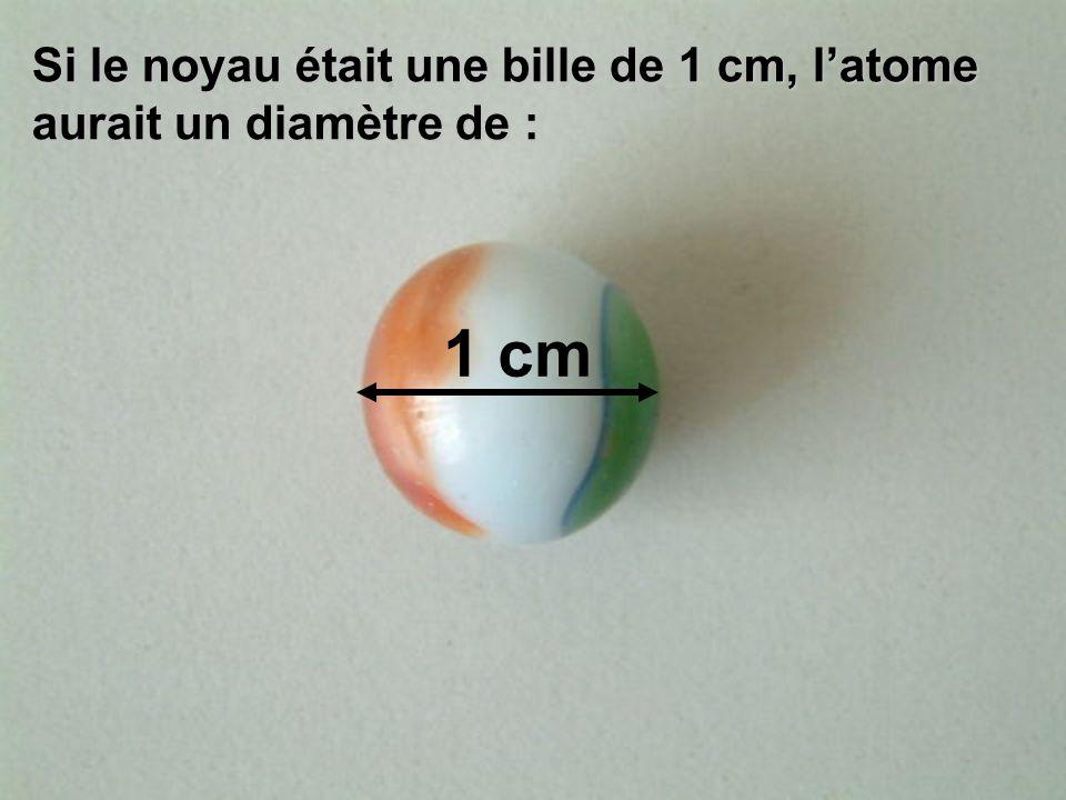 1 cm Si le noyau était une bille de 1 cm, latome aurait un diamètre de :