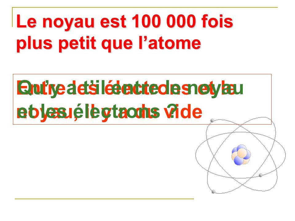 Entre les électrons et le noyau, il y a du vide Quy a til entre le noyau et les électrons ? Le noyau est 100 000 fois plus petit que latome